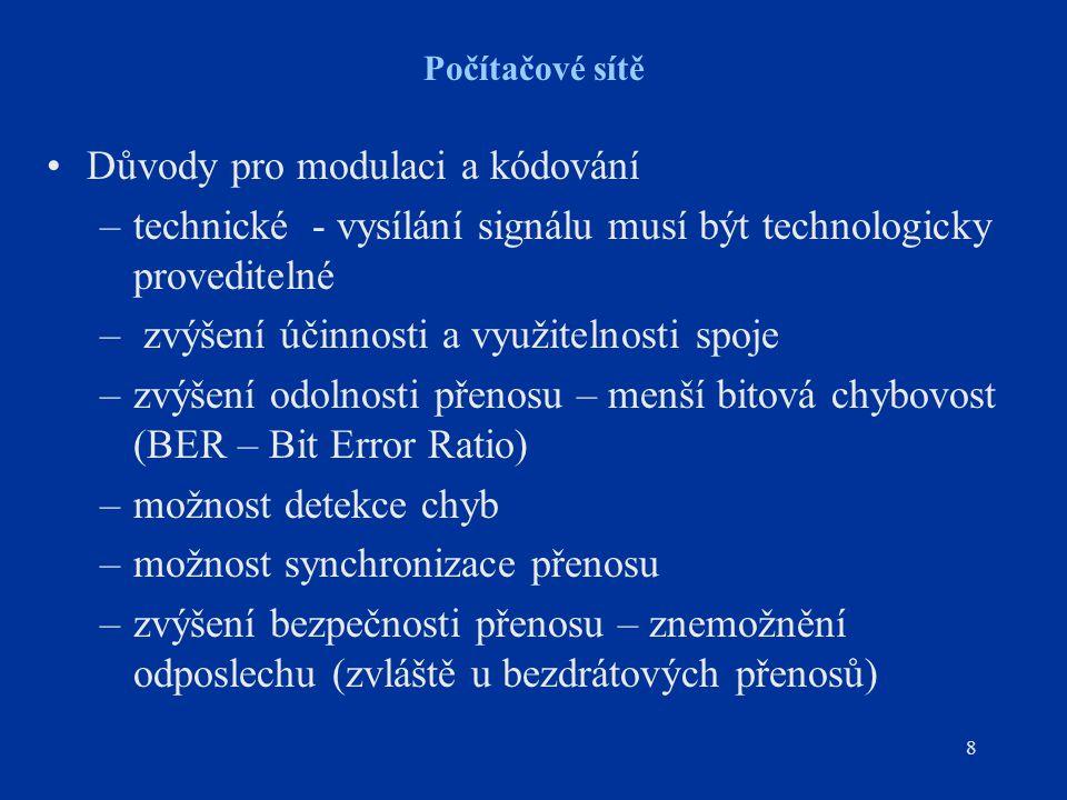 Důvody pro modulaci a kódování