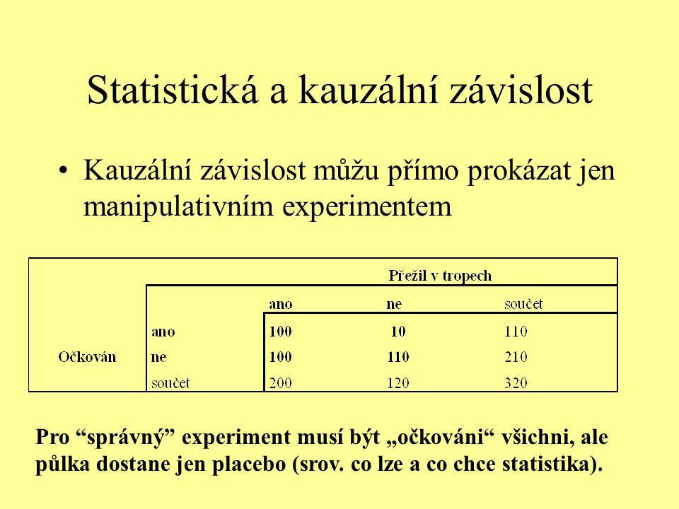 Statistická a kauzální závislost