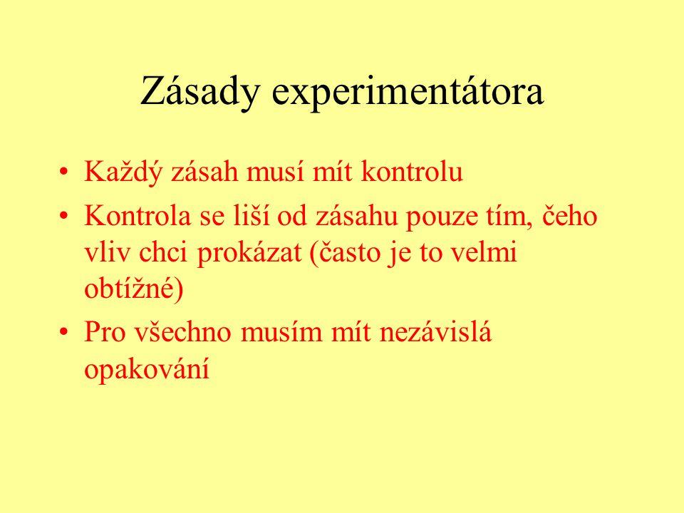 Zásady experimentátora