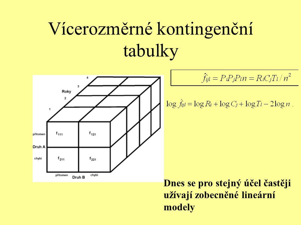 Vícerozměrné kontingenční tabulky