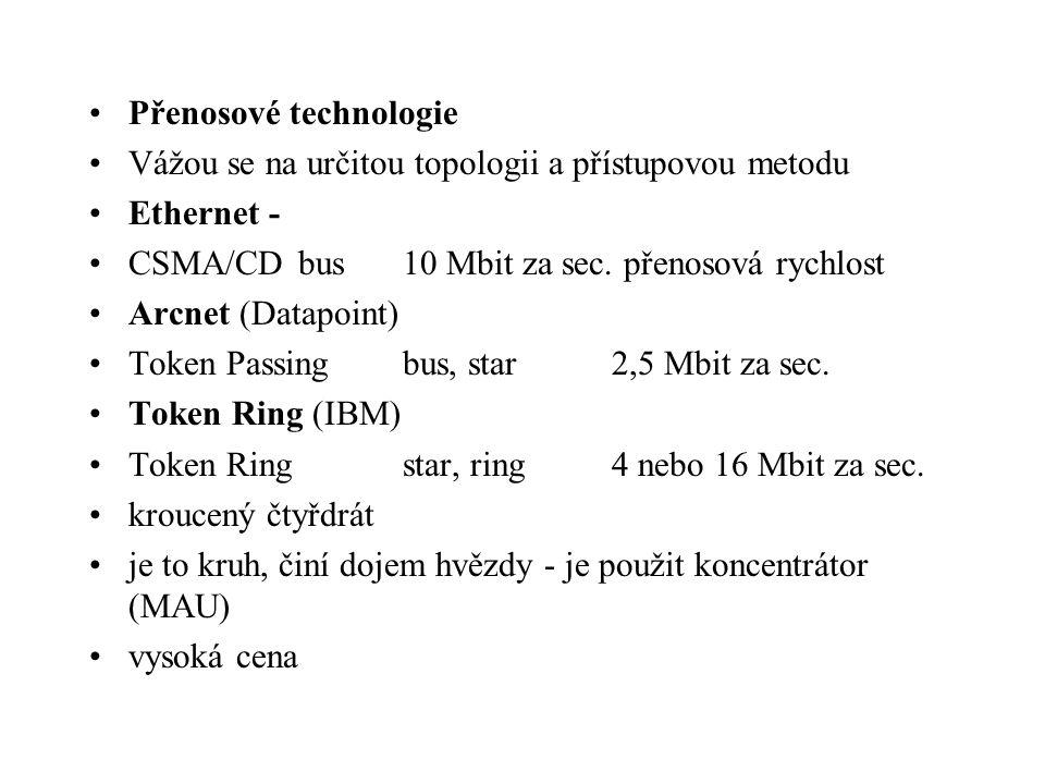 Přenosové technologie