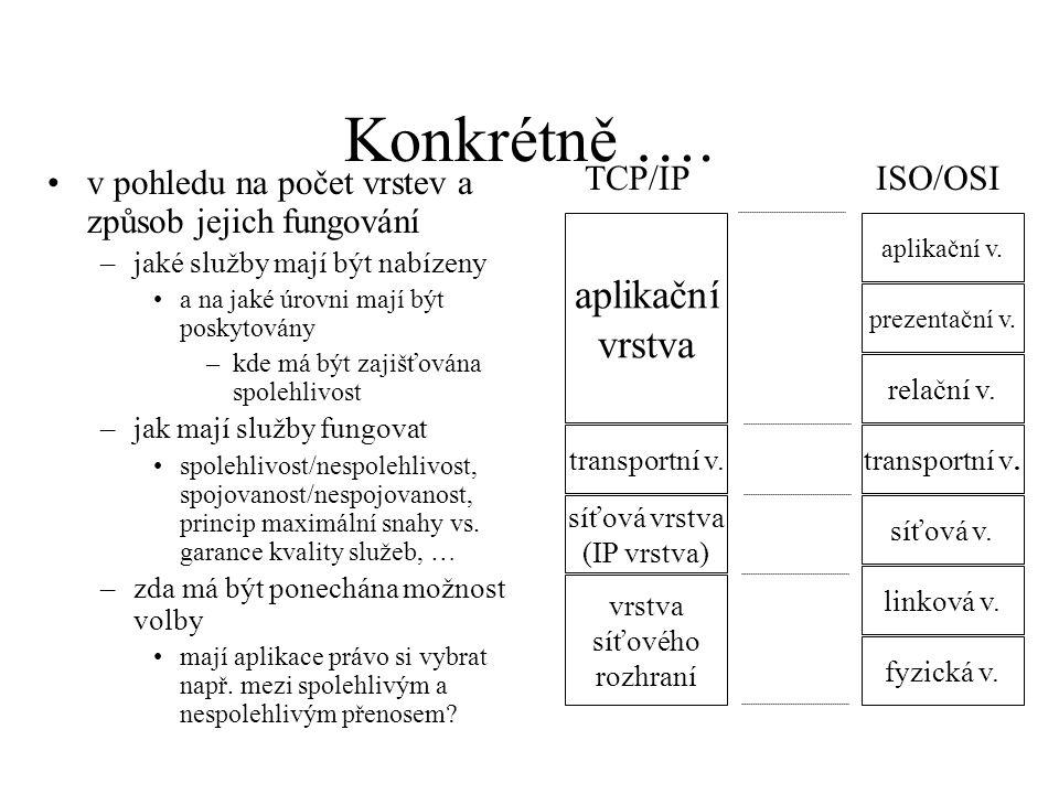 Konkrétně …. aplikační vrstva TCP/IP ISO/OSI