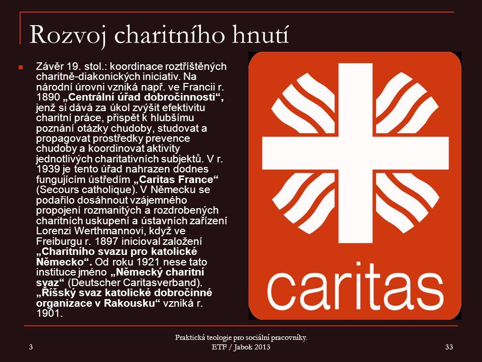 Rozvoj charitního hnutí
