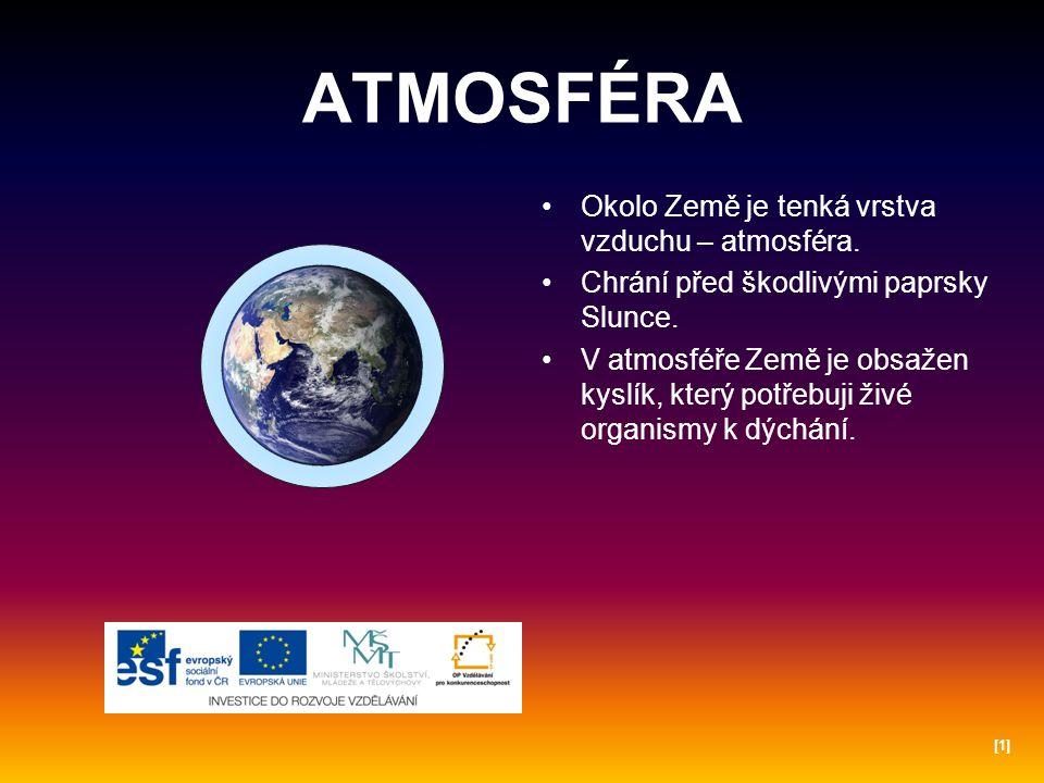 ATMOSFÉRA Okolo Země je tenká vrstva vzduchu – atmosféra.