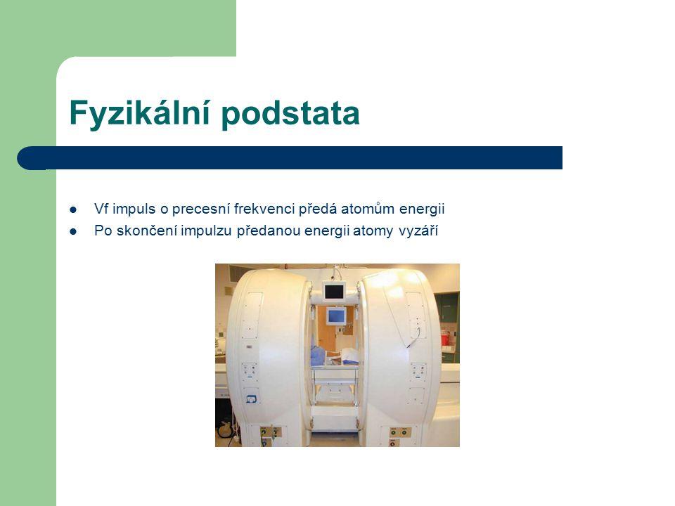 Fyzikální podstata Vf impuls o precesní frekvenci předá atomům energii