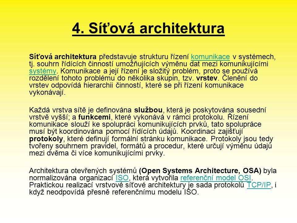 4. Síťová architektura