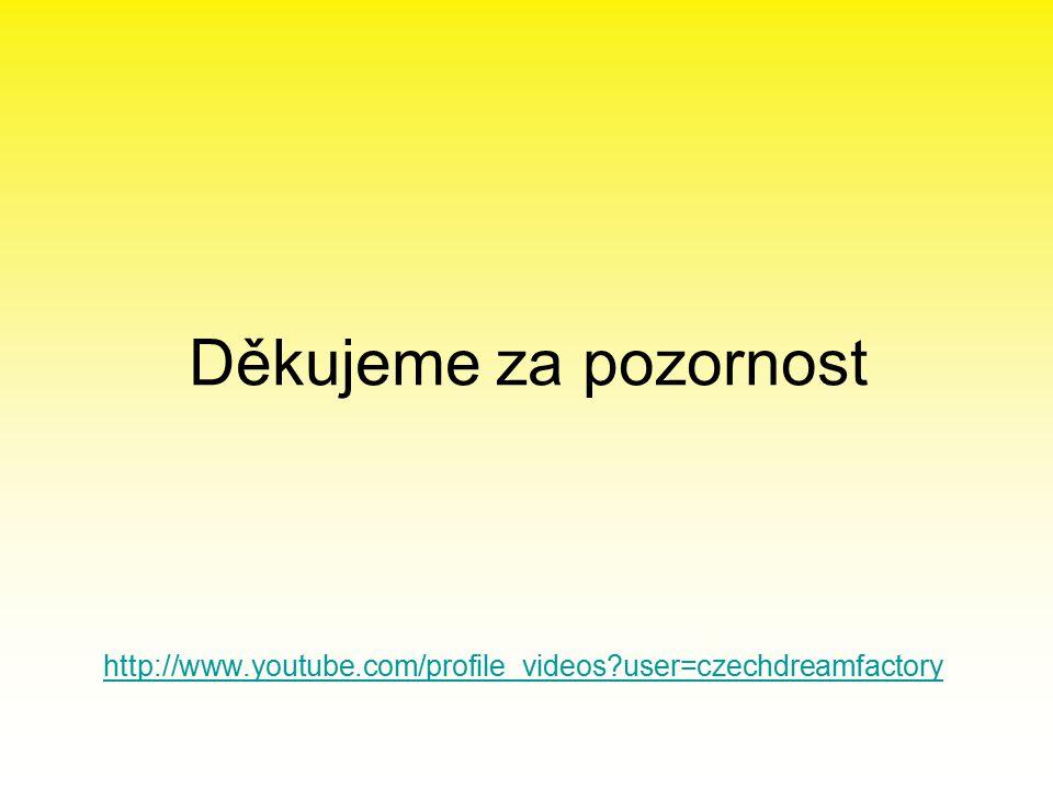 Děkujeme za pozornost http://www.youtube.com/profile_videos user=czechdreamfactory