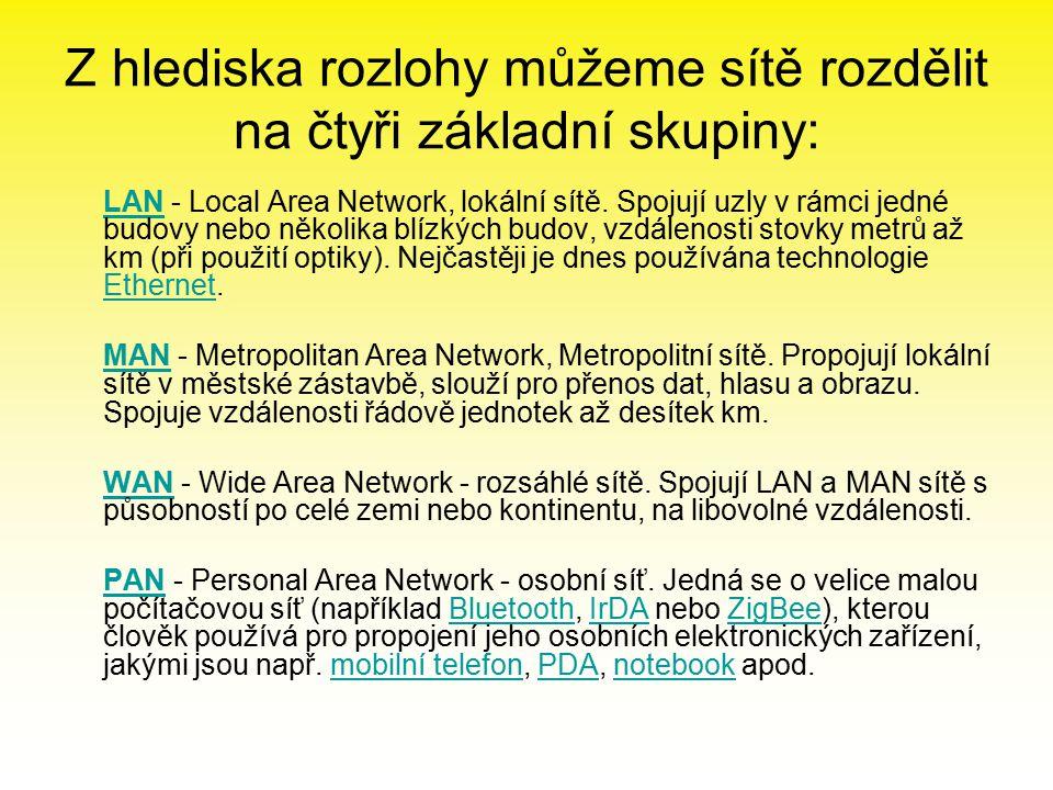 Z hlediska rozlohy můžeme sítě rozdělit na čtyři základní skupiny: