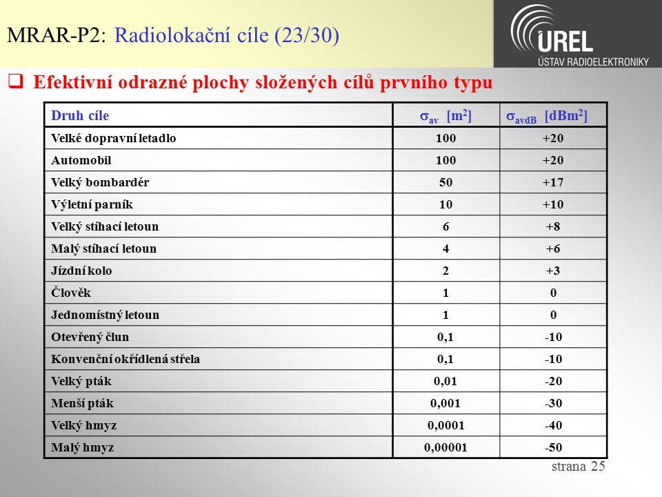 MRAR-P2: Radiolokační cíle (23/30)