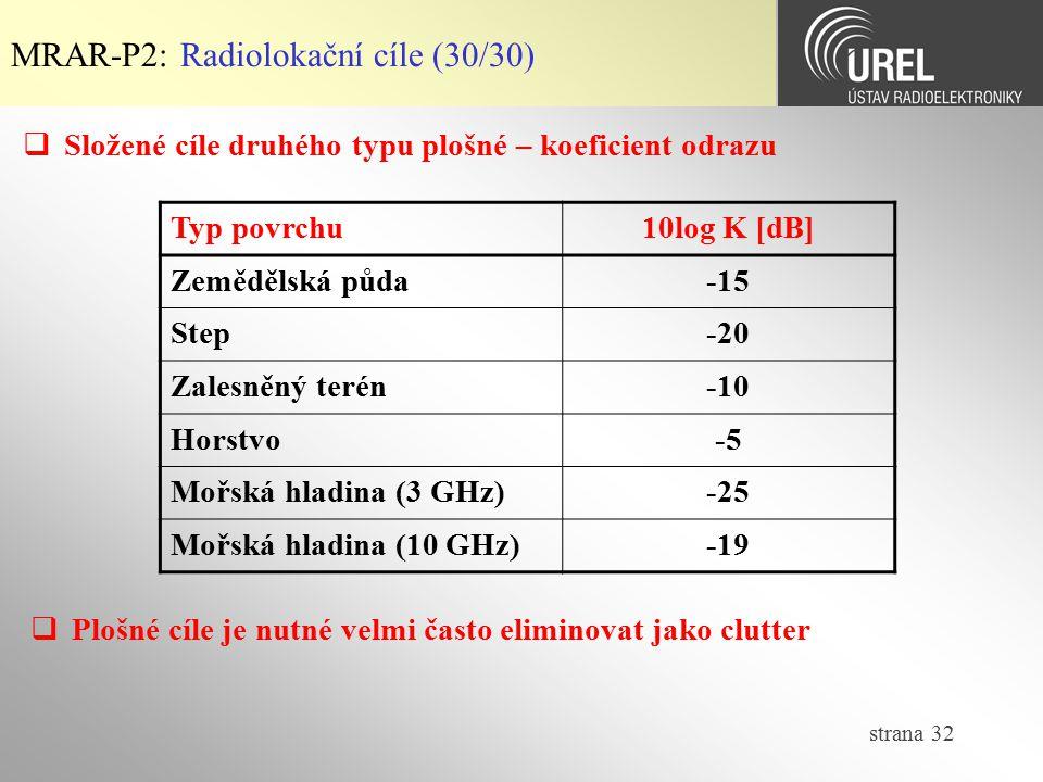 MRAR-P2: Radiolokační cíle (30/30)