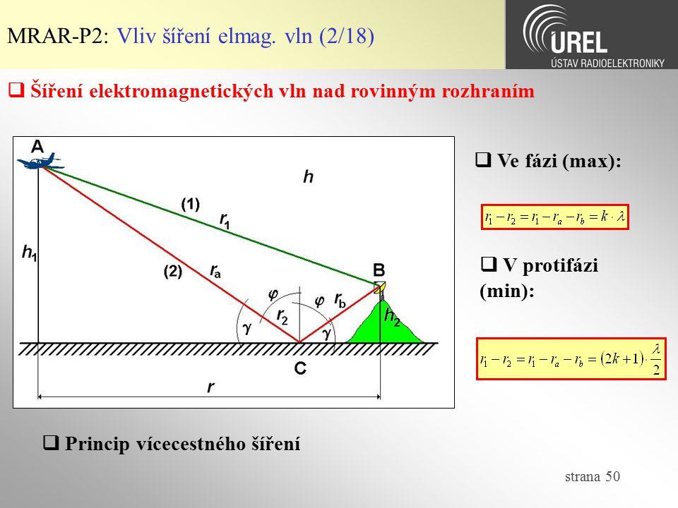 MRAR-P2: Vliv šíření elmag. vln (2/18)