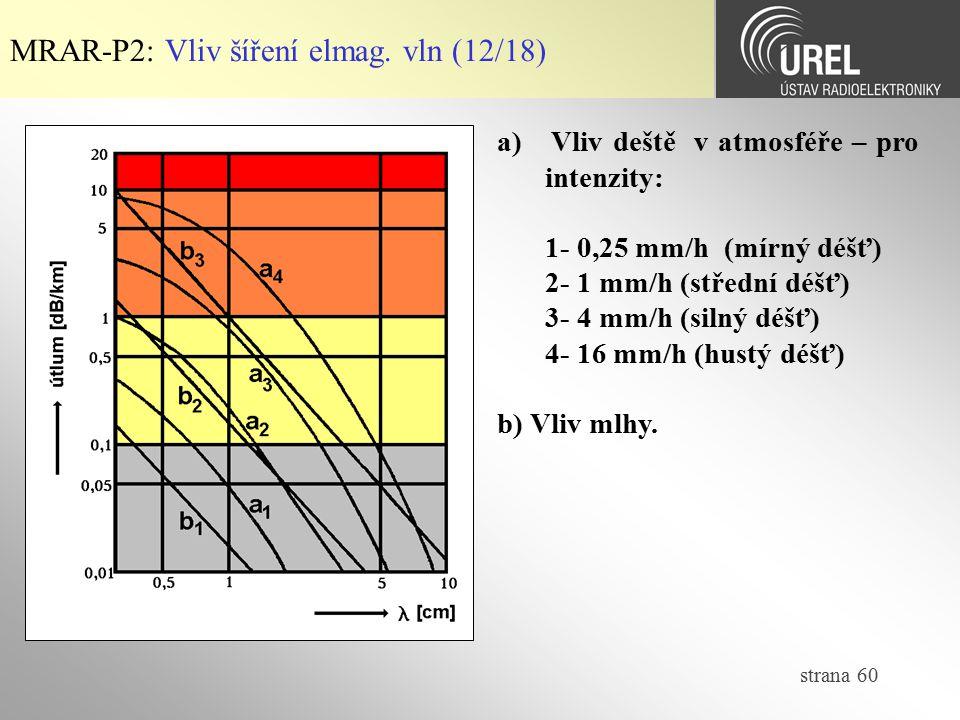 MRAR-P2: Vliv šíření elmag. vln (12/18)
