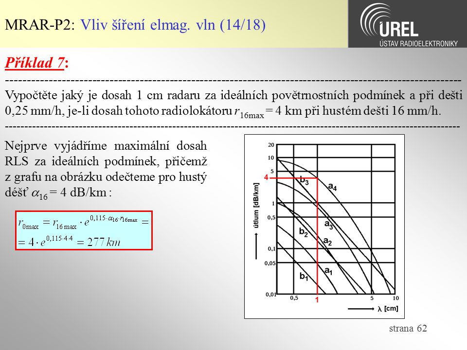 MRAR-P2: Vliv šíření elmag. vln (14/18)