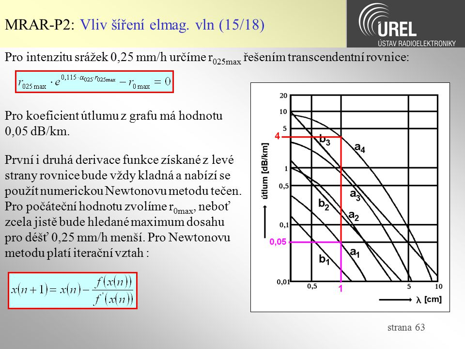 MRAR-P2: Vliv šíření elmag. vln (15/18)
