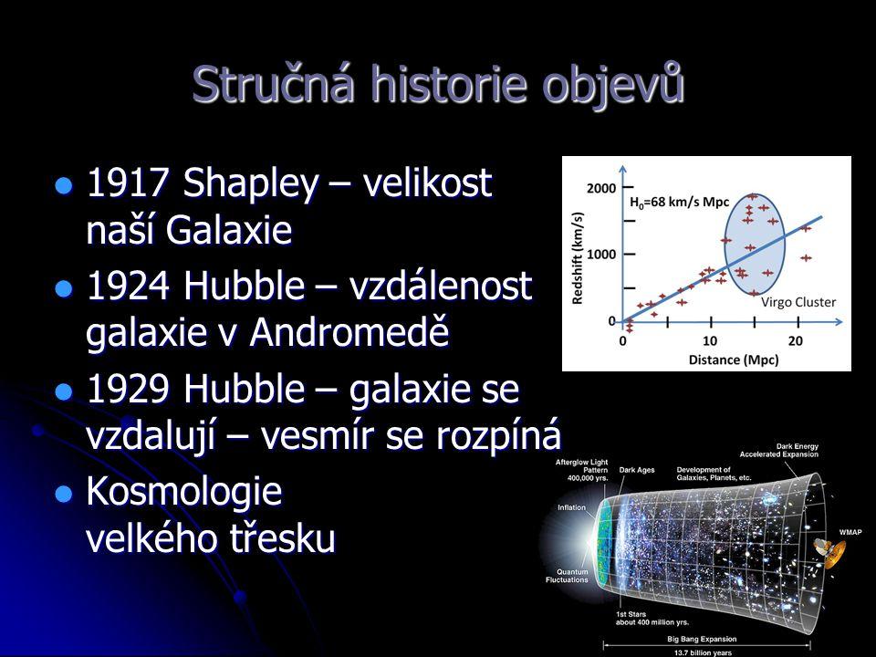Stručná historie objevů