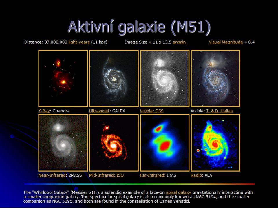 Aktivní galaxie (M51)