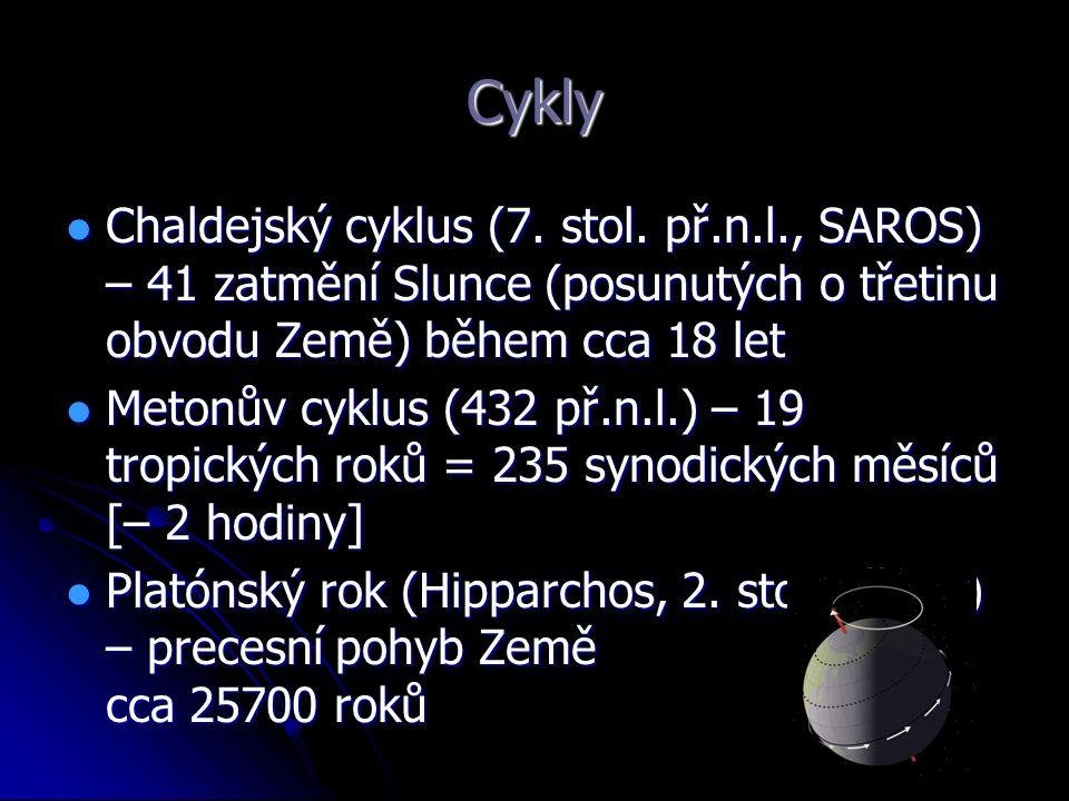 Cykly Chaldejský cyklus (7. stol. př.n.l., SAROS) – 41 zatmění Slunce (posunutých o třetinu obvodu Země) během cca 18 let.