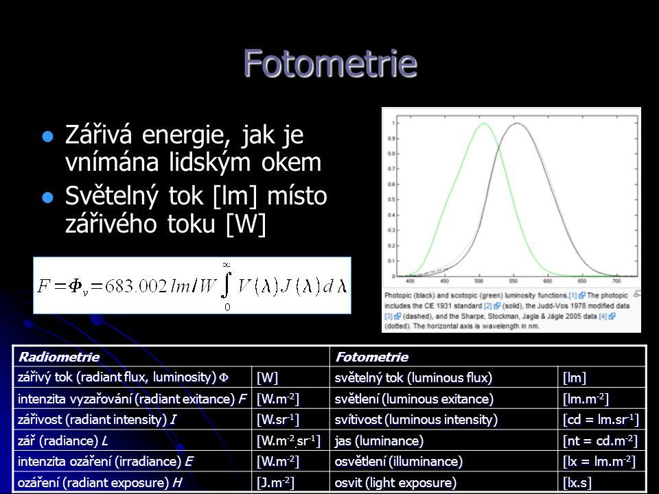 Fotometrie Zářivá energie, jak je vnímána lidským okem