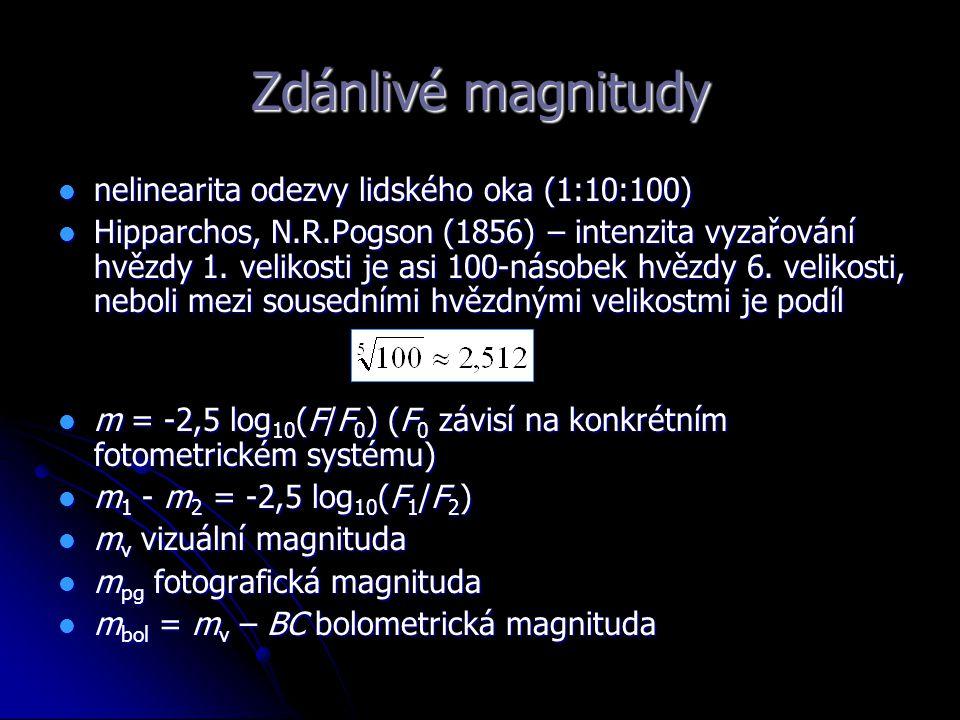 Zdánlivé magnitudy nelinearita odezvy lidského oka (1:10:100)
