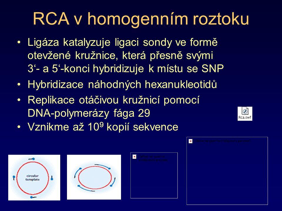 RCA v homogenním roztoku