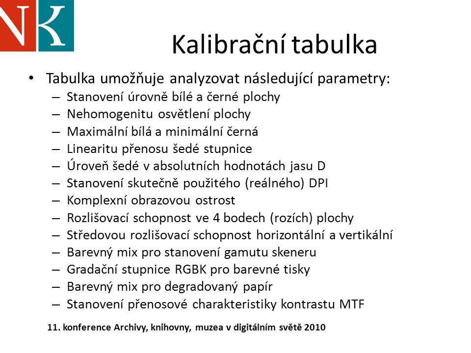 Kalibrační tabulka Tabulka umožňuje analyzovat následující parametry: