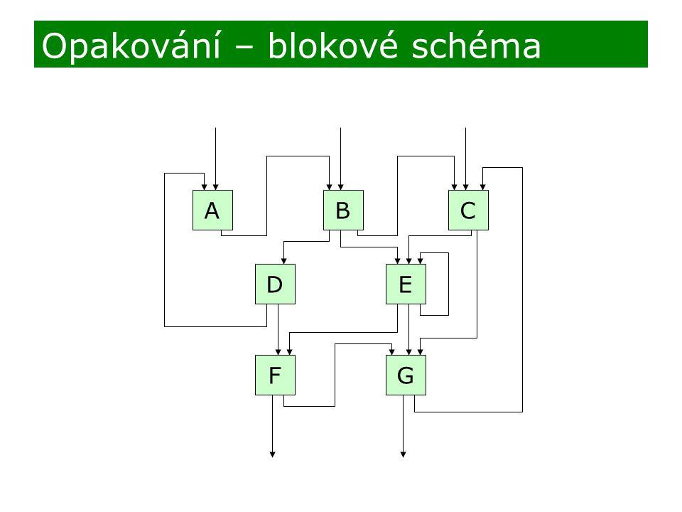 Opakování – blokové schéma