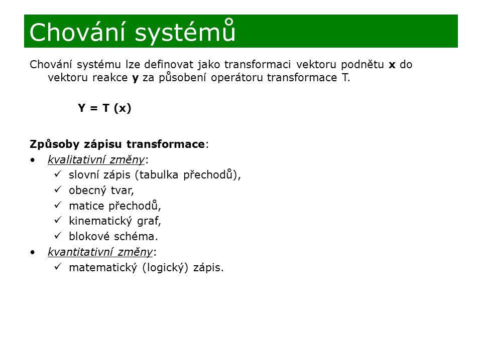 Chování systémů Chování systému lze definovat jako transformaci vektoru podnětu x do vektoru reakce y za působení operátoru transformace T.