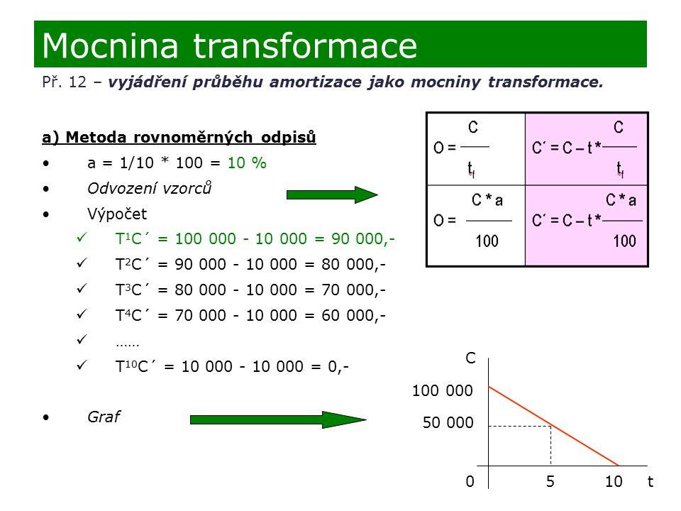Mocnina transformace Př. 12 – vyjádření průběhu amortizace jako mocniny transformace. a) Metoda rovnoměrných odpisů.