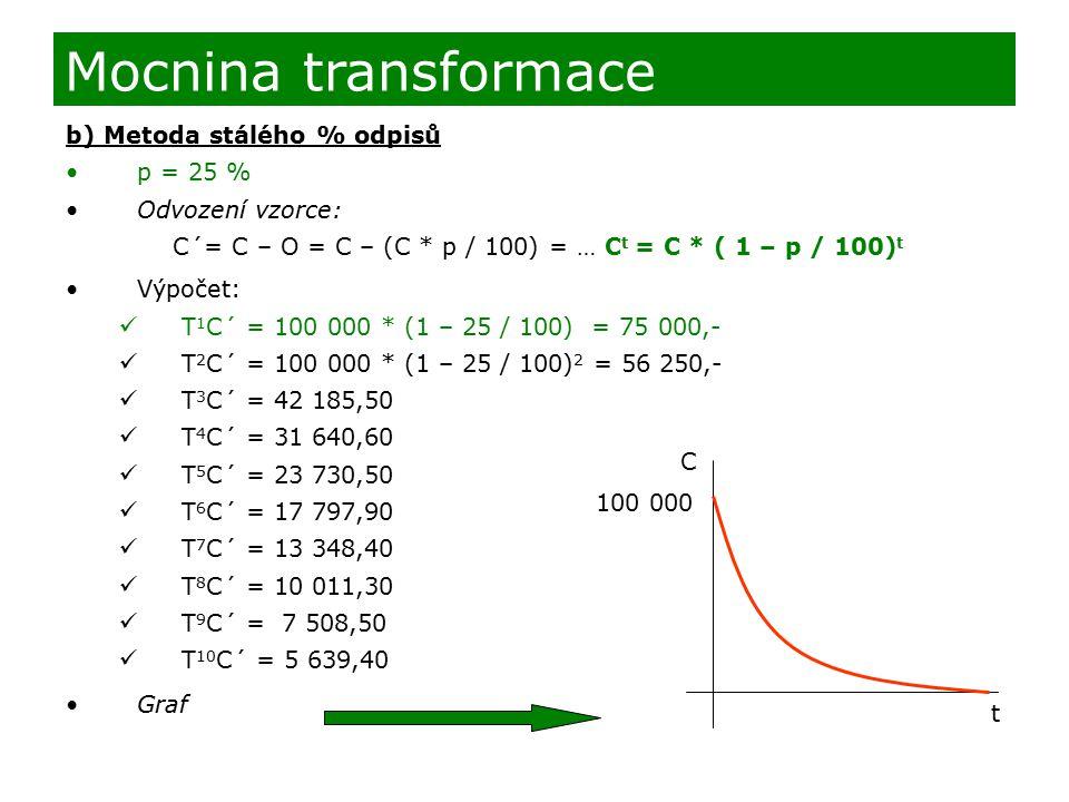 Mocnina transformace b) Metoda stálého % odpisů p = 25 %