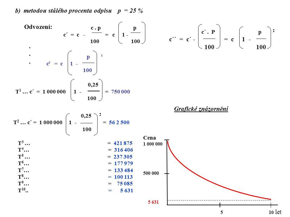 b) metodou stálého procenta odpisu p = 25 %