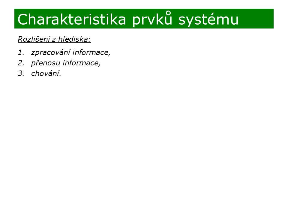 Charakteristika prvků systému