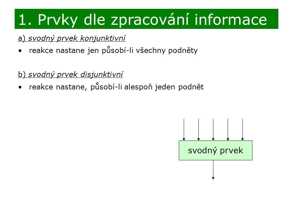 1. Prvky dle zpracování informace