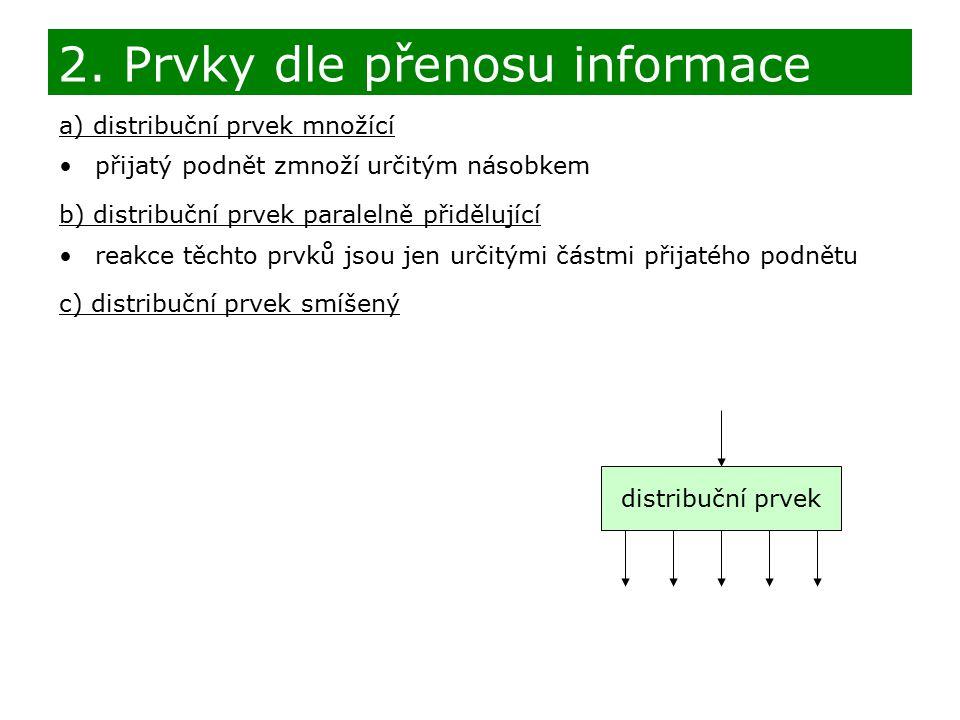 2. Prvky dle přenosu informace