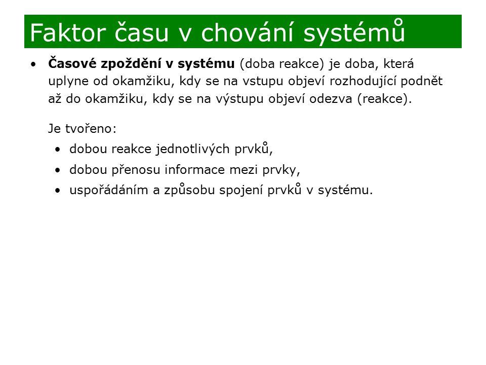 Faktor času v chování systémů