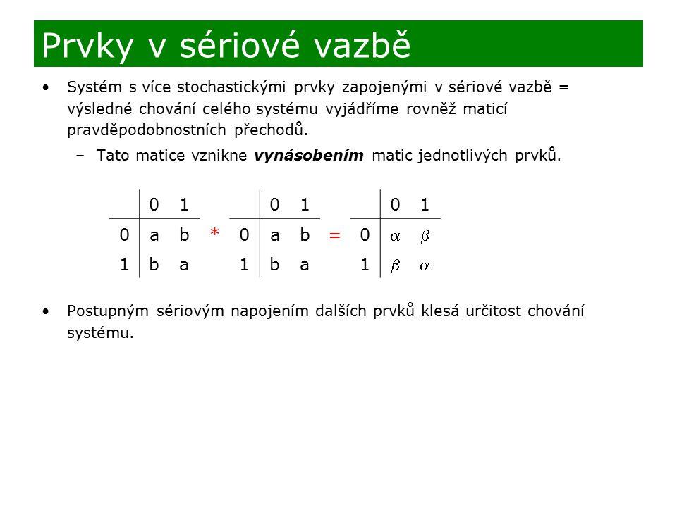 Prvky v sériové vazbě 1 a b * =  