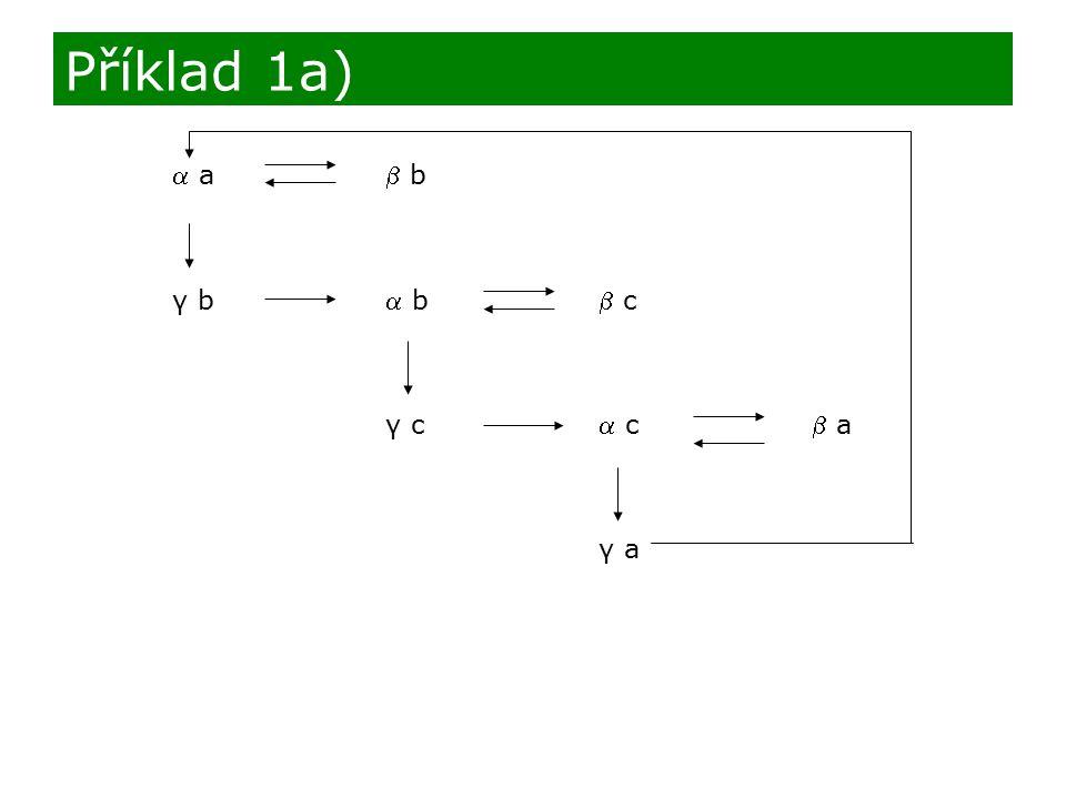 Příklad 1a)  a  b γ b  b  c γ c  c  a γ a