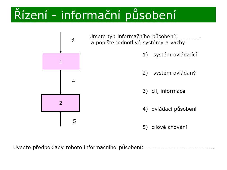 Řízení - informační působení