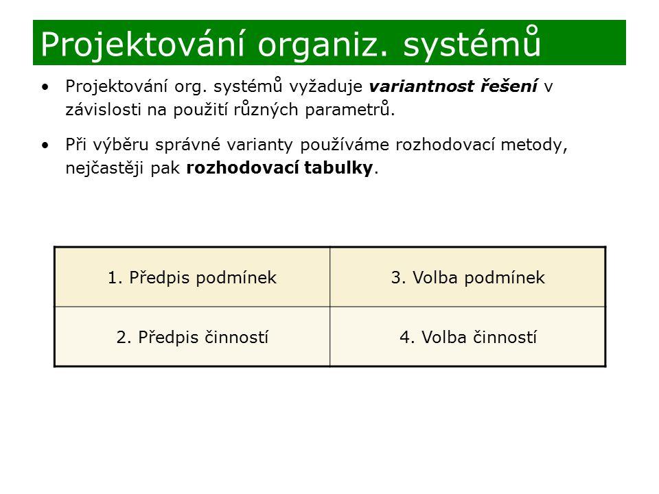 Projektování organiz. systémů