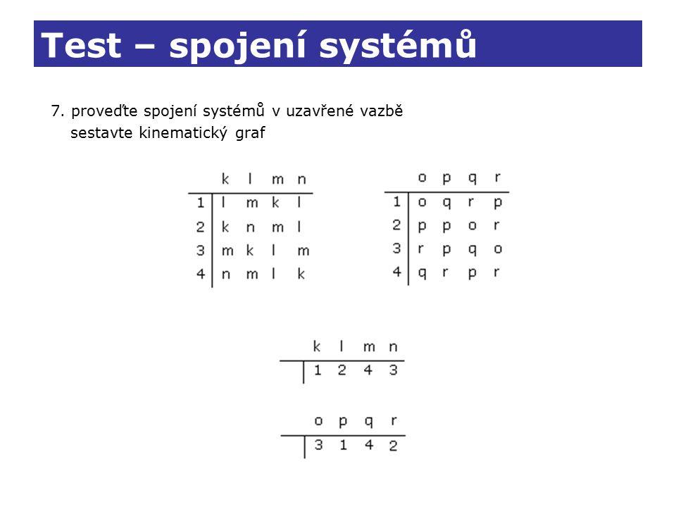 Test – spojení systémů 7. proveďte spojení systémů v uzavřené vazbě