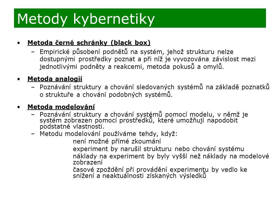 Metody kybernetiky Metoda černé schránky (black box)