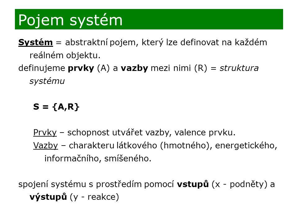 Pojem systém Systém = abstraktní pojem, který lze definovat na každém reálném objektu.