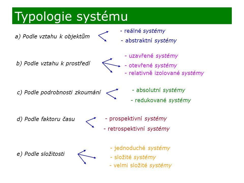 Typologie systému - reálné systémy a) Podle vztahu k objektům