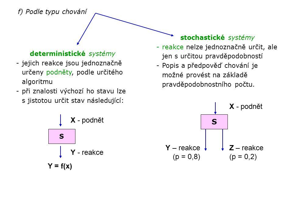 deterministické systémy