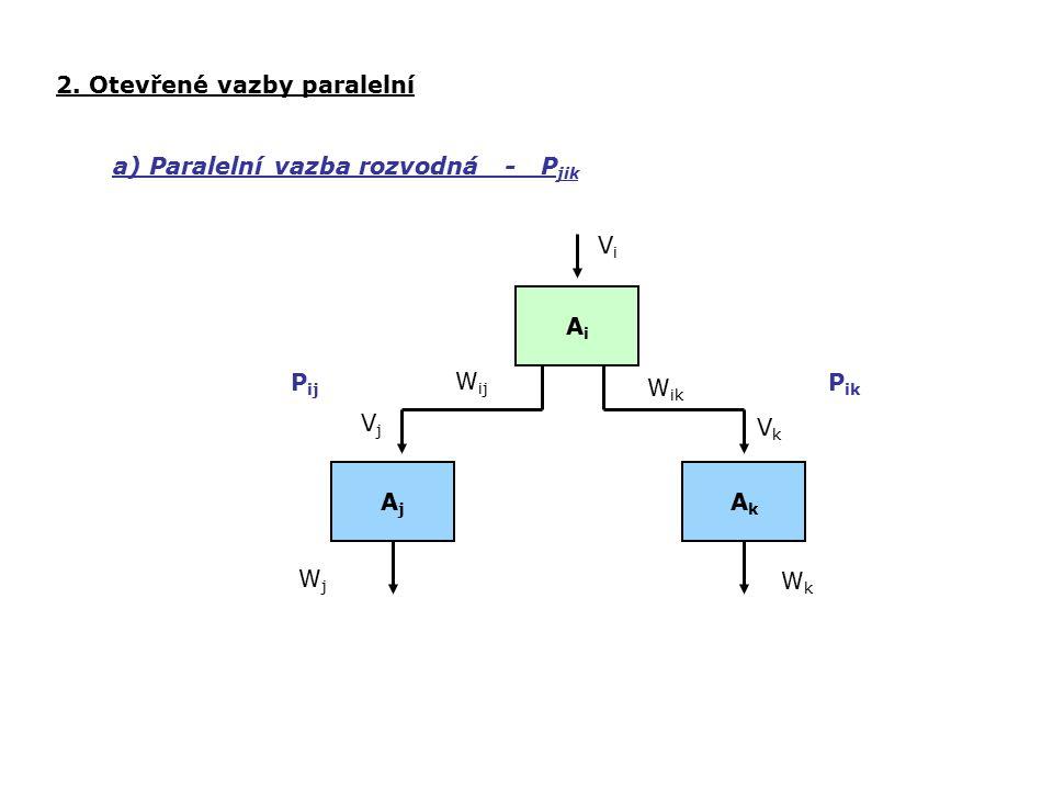 2. Otevřené vazby paralelní a) Paralelní vazba rozvodná - Pjik