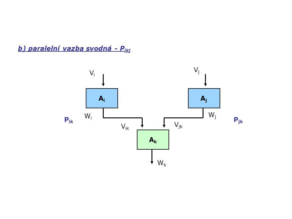 b) paralelní vazba svodná - Pikj