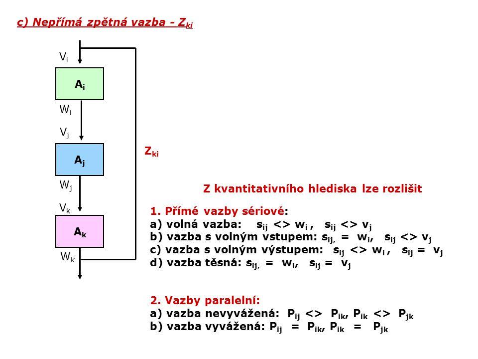 c) Nepřímá zpětná vazba - Zki Z kvantitativního hlediska lze rozlišit