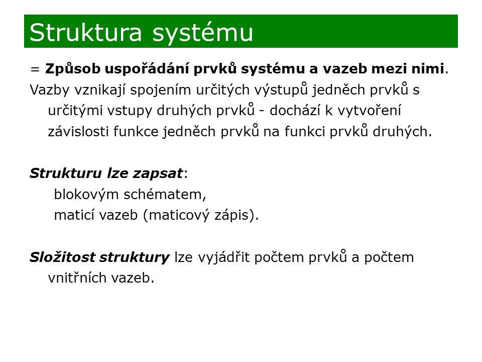 Struktura systému = Způsob uspořádání prvků systému a vazeb mezi nimi.
