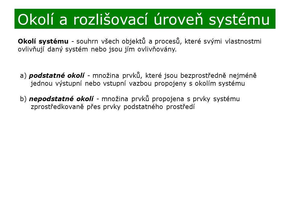 Okolí a rozlišovací úroveň systému