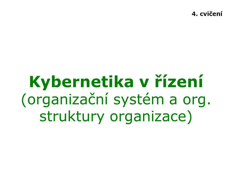 Kybernetika v řízení (organizační systém a org. struktury organizace)