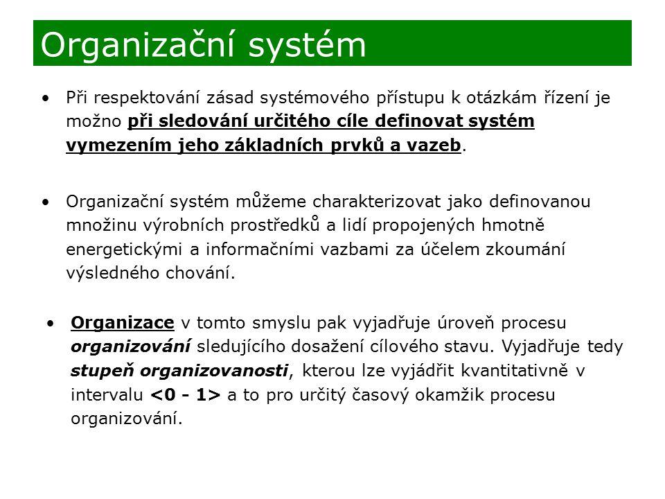 Organizační systém
